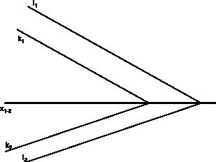 Przypadek linii, których rzuty są równoległe przez co leżą na jednej wspólnej płaszczyźnie.