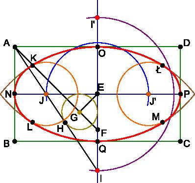 Konstrukcja kreślenia owalu wpisanego w prostokąt