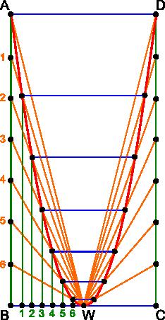 Konstrukcja geometryczna kreślenie paraboli