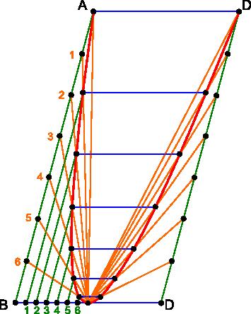 Konstrukcja geometryczna paraboli pochyłej