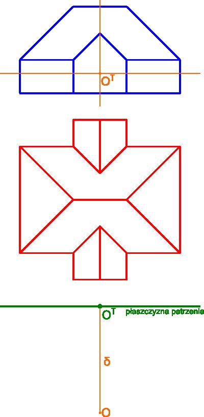 Ilustracja obiektu w dwóch rzutach prostokątnych wraz z zaznaczoną <b>płaszczyzną obserwacji</b> i punktem obserwacji <b>O</b>.