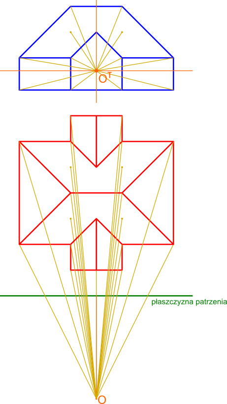 Uzupełnienie <b>rysunku 1</b> o linie łączące punkt obserwacji <b>O</b> z punktami obiektu na obu rzutach.