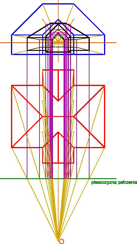 Łączenie punktów i uzyskanie obrazu obiektu w perspektywie centralnej