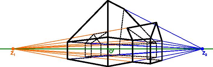 Rzut obiektu w perspektywie