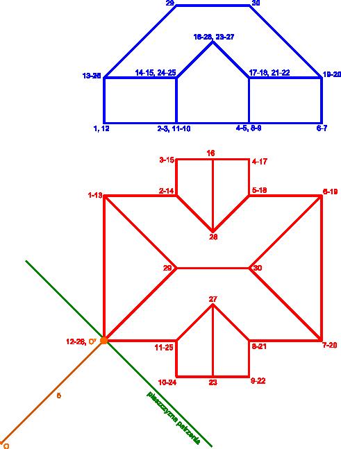 Rysunek obiektu dla perspektywy dwuzbieżnej