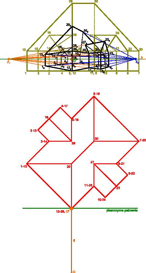 Rzut obiektu w perspektywie z dwoma rzutami prostokątnymmi