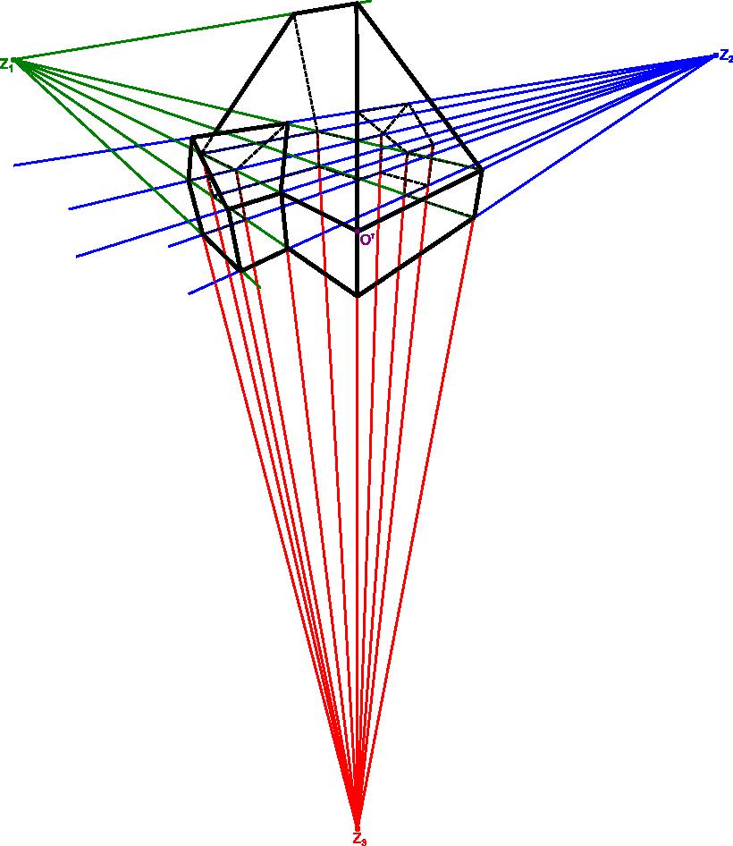 Przykład perspektywy trójzbieżnej