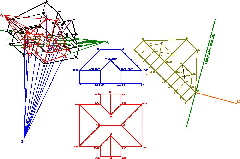 Przykład perspektywy trójzbierzniej otrzymanej na podstawie wejściowych dwóch rzutów prostopadłych oraz dwóch pochodnych rzutów, które umożliwiły wykreślenie danego obiektu w perspektywie metodą z definicji.