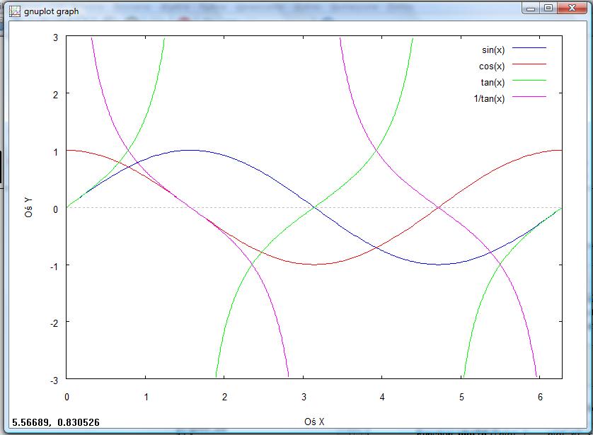 Widok okna programu wxMaxima z wykresem 2W