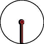wskaźnik prędkościomierza