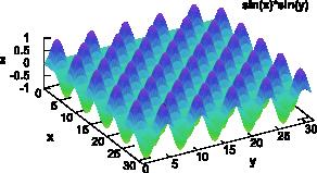 przykłady trójwymiarowej powierzchni