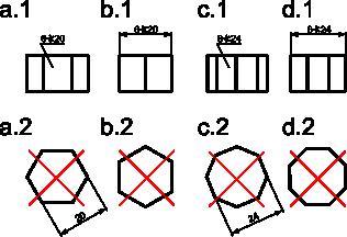 Przykłady zastosowania symbolu <b>n-kąta</b> dla: <b>a</b>, <b>b</b> sześciokąta foremnego w dwóch ułożeniach; <b>c</b>, <b>d</b> ośmiokąta foremnego w dwóch ułożeniach; <b>1</b> w widoku z boku; <b>2</b> w zbędnym widoku z góry.