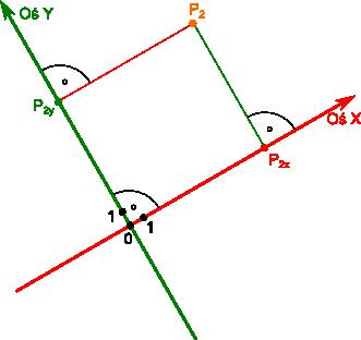 Przykładowy układ osi w przestrzeni 2W