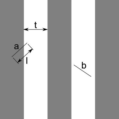Rysunek poglądowy konstrukcji umożliwiającej wyznaczenie liczby <b>π</b>.