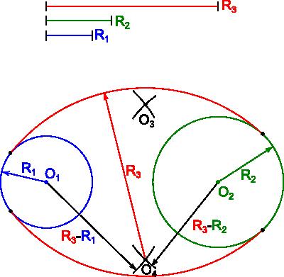 Konstrukcja umożliwiająca narysowanie łuków stycznych do dwóch okręgów.