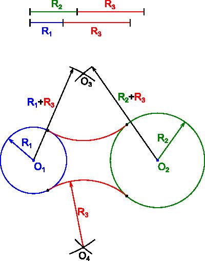 Konstrukcja umożliwiająca narysowanie łuków stycznych do dwóch okręgów