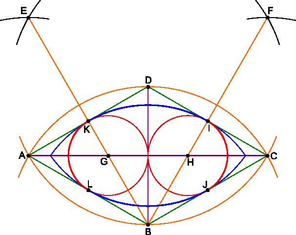 Kreślenie owalu wpisanego w romb o kątach <b>60°</b> oraz <b>120°</b>.