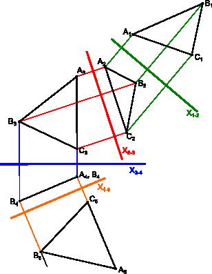 Przykład uzyskania rzutu płaszczyzny <b>ABC</b> o rzeczywistych wymiarach oraz zwijania jej do linii.