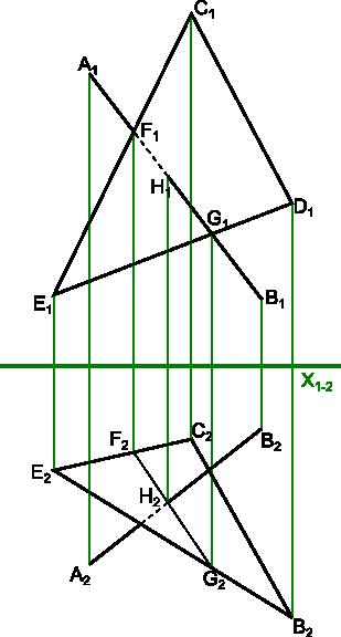 Znajdowanie punktu przebicia płaszczyzny <b>CDE</b> odcinkiem <b>AB</b>.