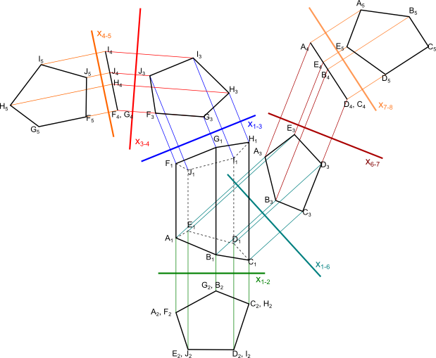 Wyznaczanie długości poszczególnych boków siatki graniastosłupa ściętego.