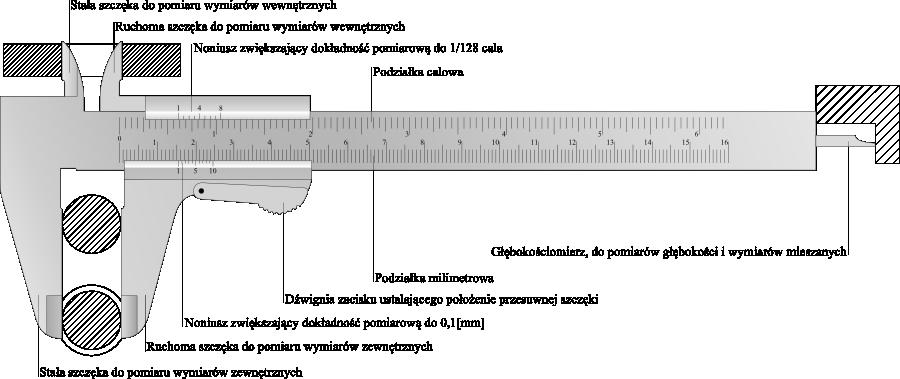 Budowa podstawowego modelu suwmiarki