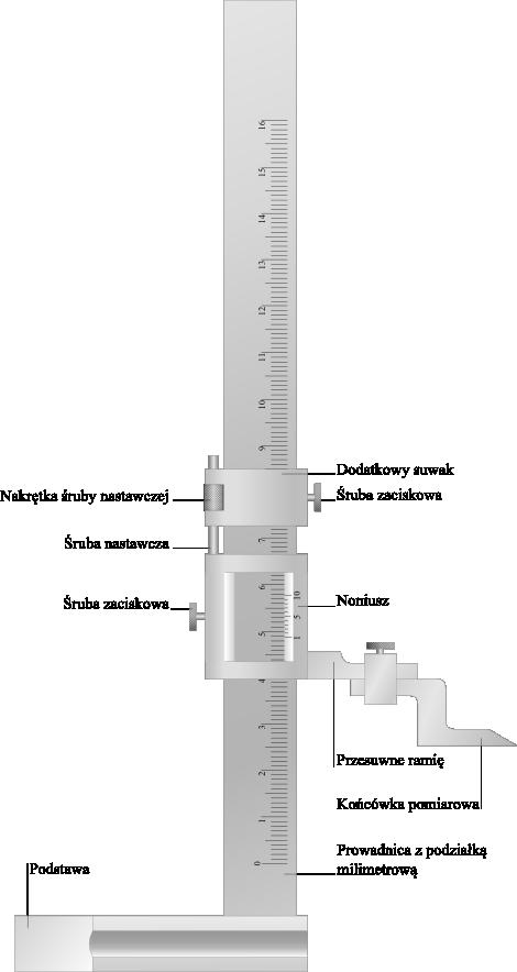 budowa wysokościomierza suwmiarkowego