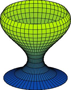 Zarys kształtu bryły opisanej funkcją <b>f(x)</b> w przedziale od <b>0</b> do <b>2</b>.