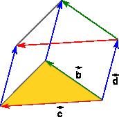 interpretacja graficzna połowy iloczynu skalarnego dla bryły o podstawie trójkąta