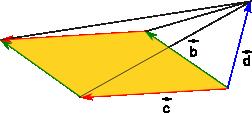 interpretacja graficzna jednej trzeciej iloczynu skalarnego dla ostrosłupa o podstawie równoległoboku