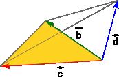 interpretacja graficzna jednej szóstej iloczynu skalarnego dla bryły o podstawie trójkąta