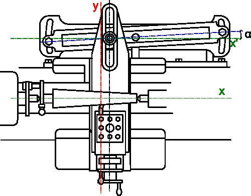 Poglądowy rysunek tokarki z liniałem sinusoidalnym.