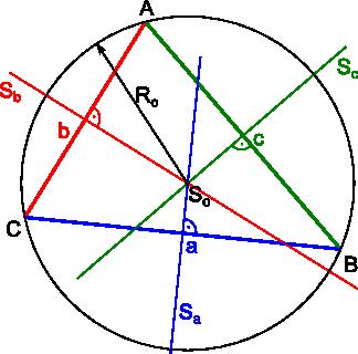 trójkąt - sieczne kątów