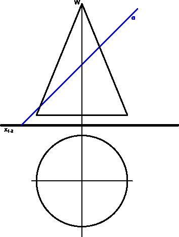 Ilustracja stożka i płaszczyzny cięcia