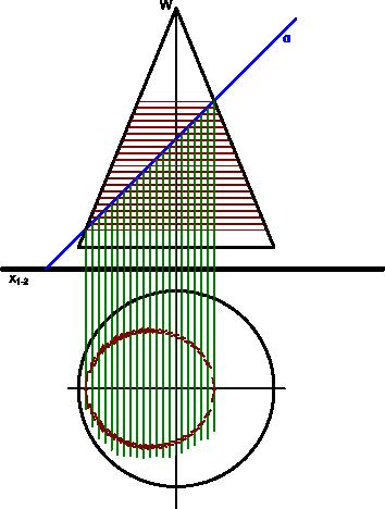 Tworzenie siatki pomocniczej i wyznaczanie punktów, przez które przechodzi krawędź płaszczyzny ścięcia stożka.