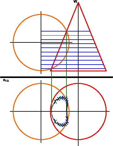 Pierwszy etap rozwiązania zadania - znalezienie krawędzi przenikania na rzutni <b>π2</b>.