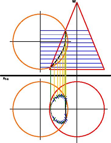 Drugi etap rozwiązania zadania - znalezienie krawędzi przenikania kuli z stożkiem na rzutni <b>π1</b>.