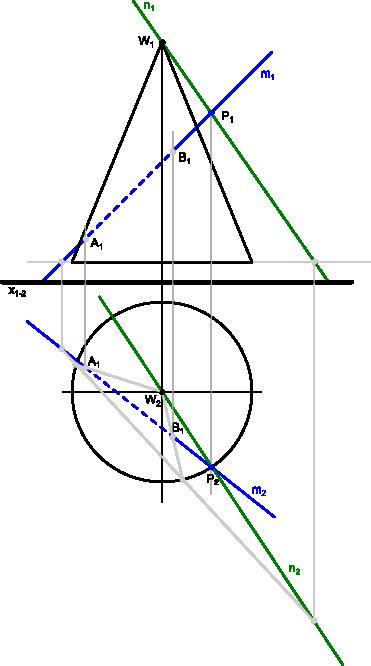 Zaznaczenie widoczności linii przecinającej się z stożkiem.