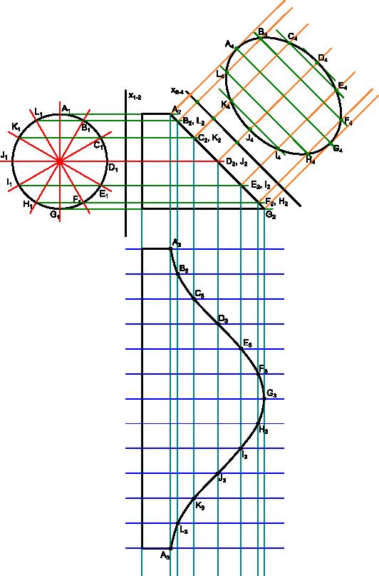 Wyznaczania rozwinięcia płaszczyzny bocznej walca ściętego oraz jego powierzchni ścięcia