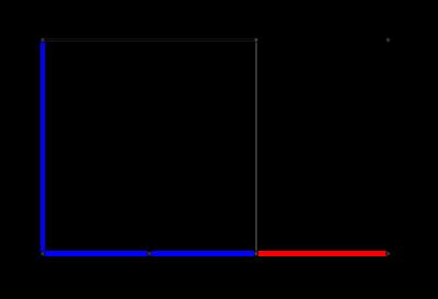 Ilustracja konstrukcji złotego podziału
